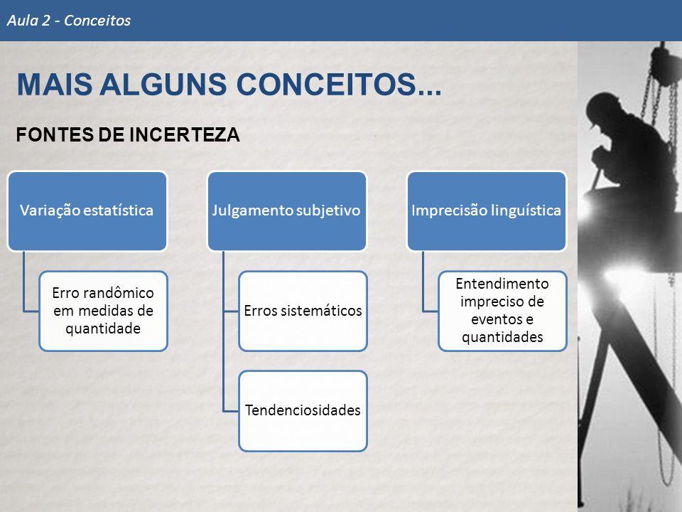 MAIS ALGUNS CONCEITOS... FONTES DE INCERTEZA Aula 2 - Conceitos