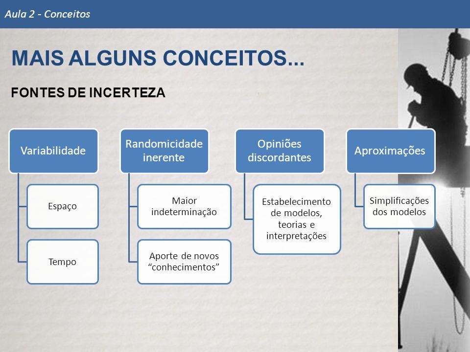 MAIS ALGUNS CONCEITOS... FONTES DE INCERTEZA Variabilidade