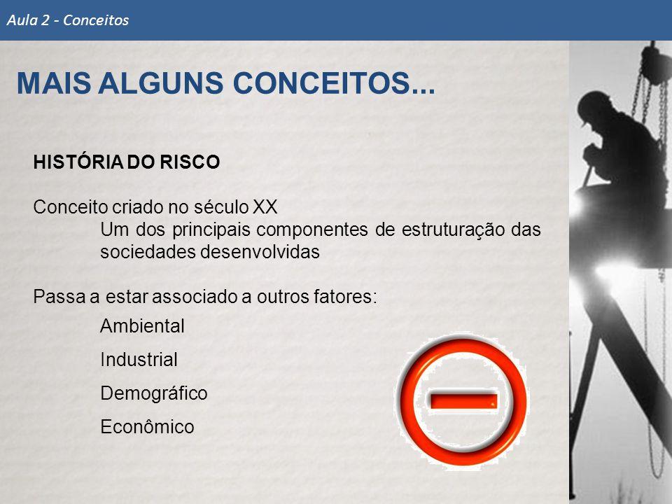 MAIS ALGUNS CONCEITOS... HISTÓRIA DO RISCO