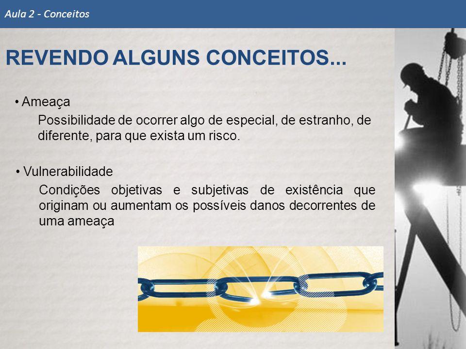 REVENDO ALGUNS CONCEITOS...