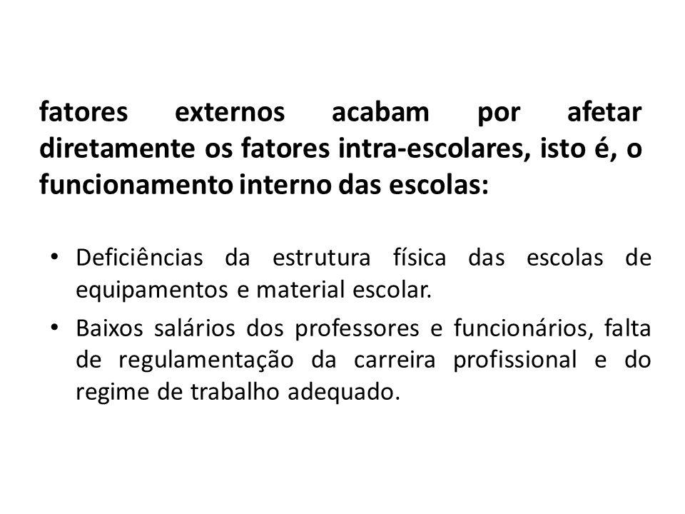 fatores externos acabam por afetar diretamente os fatores intra-escolares, isto é, o funcionamento interno das escolas: