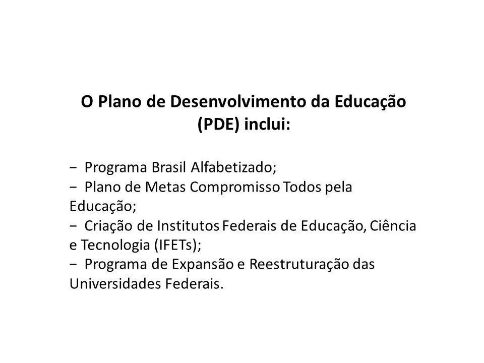 O Plano de Desenvolvimento da Educação (PDE) inclui: