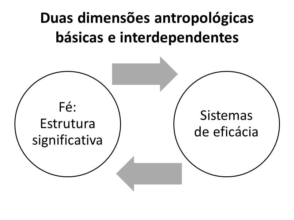 Duas dimensões antropológicas básicas e interdependentes