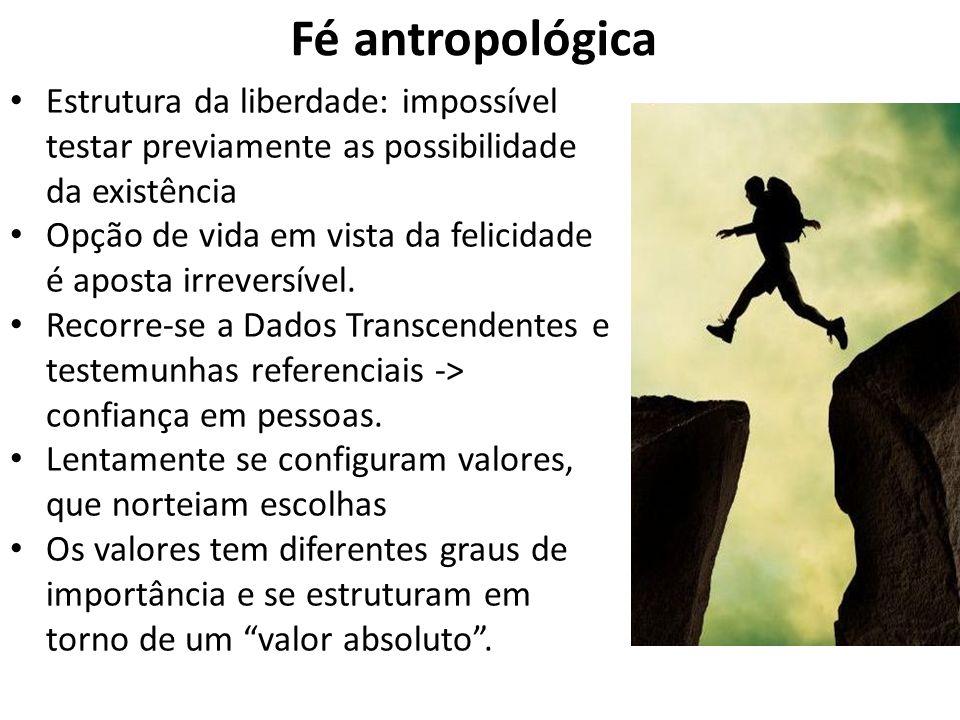 Fé antropológica Estrutura da liberdade: impossível testar previamente as possibilidade da existência.