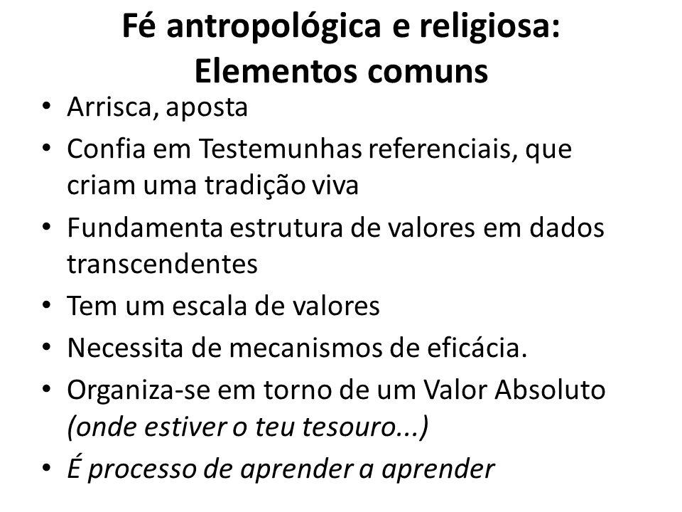 Fé antropológica e religiosa: Elementos comuns