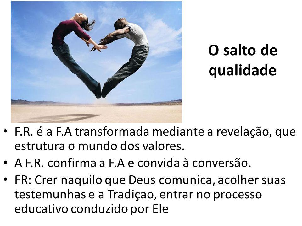 O salto de qualidade F.R. é a F.A transformada mediante a revelação, que estrutura o mundo dos valores.
