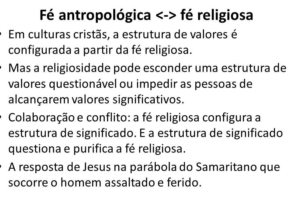 Fé antropológica <-> fé religiosa