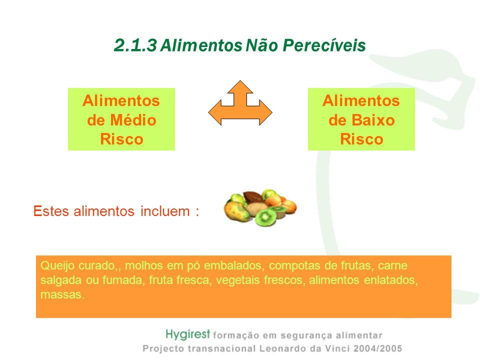 2.1.3 Alimentos Não Perecíveis