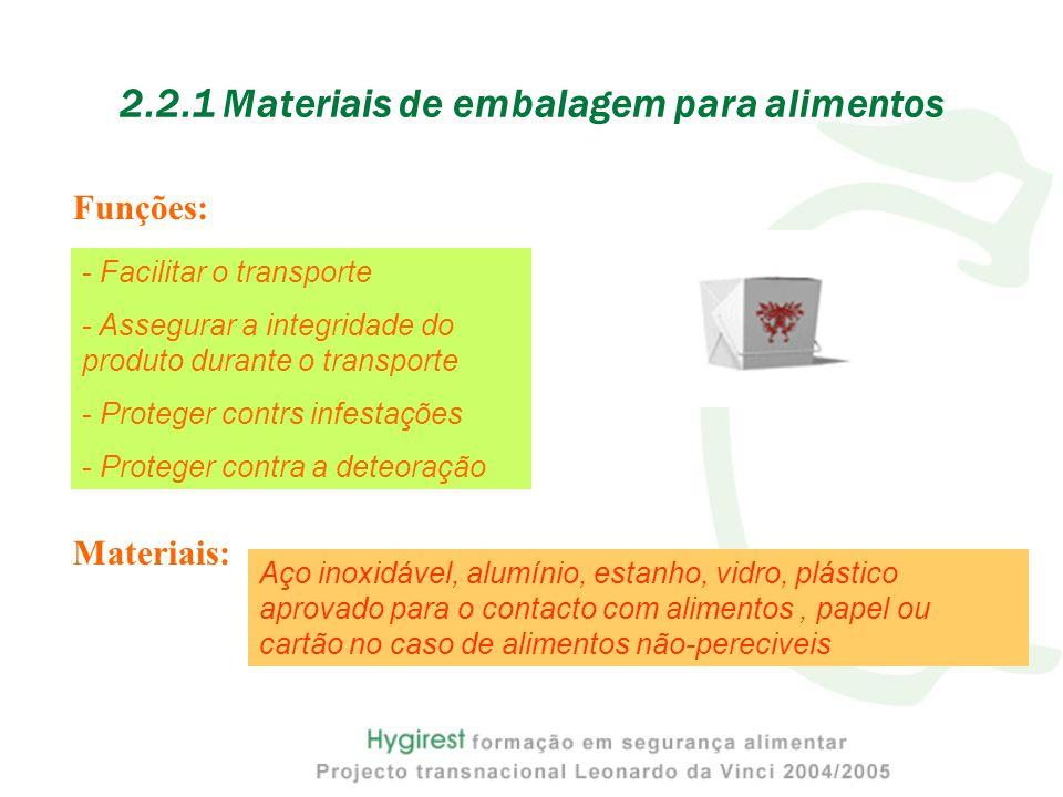 2.2.1 Materiais de embalagem para alimentos