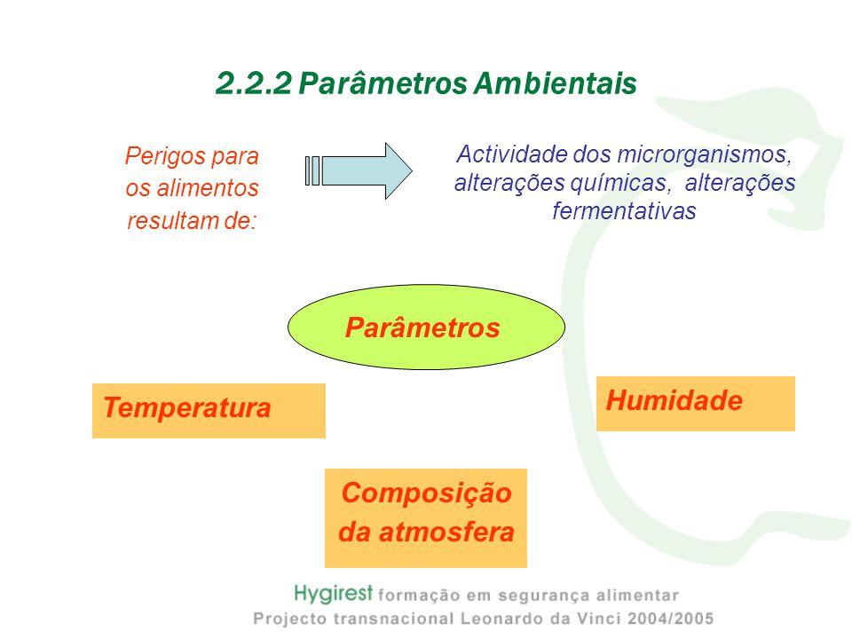 2.2.2 Parâmetros Ambientais
