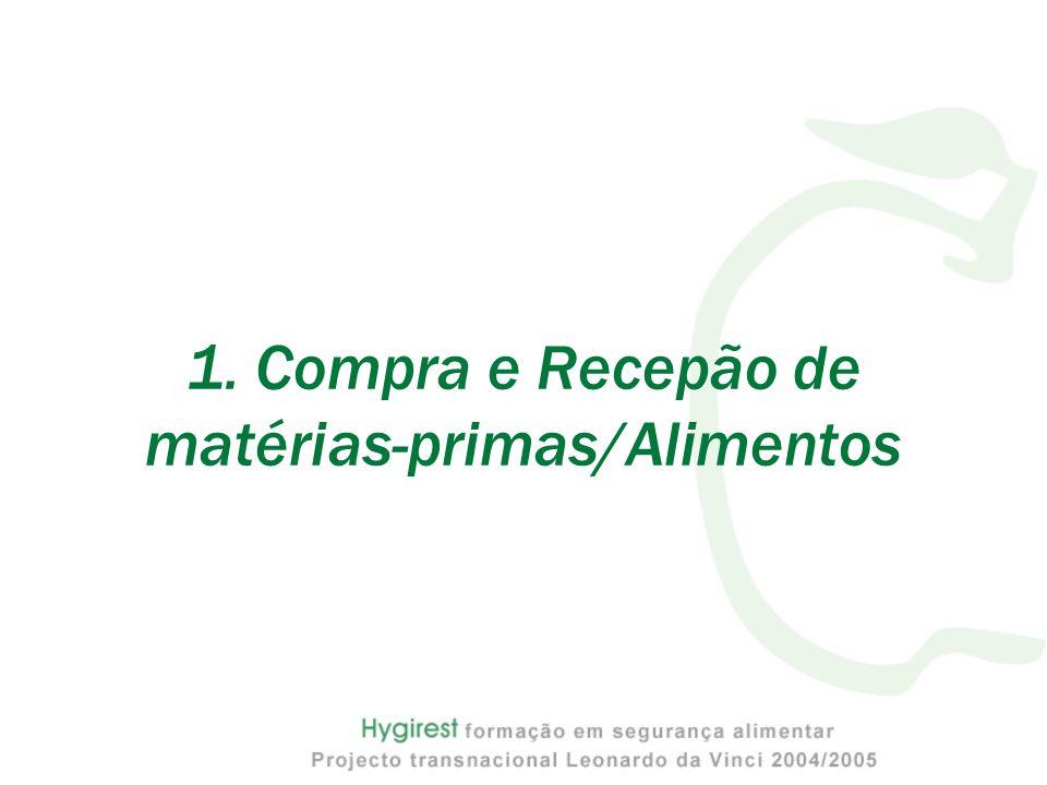 1. Compra e Recepão de matérias-primas/Alimentos