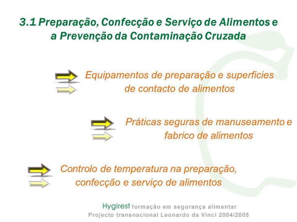 3.1 Preparação, Confecção e Serviço de Alimentos e a Prevenção da Contaminação Cruzada