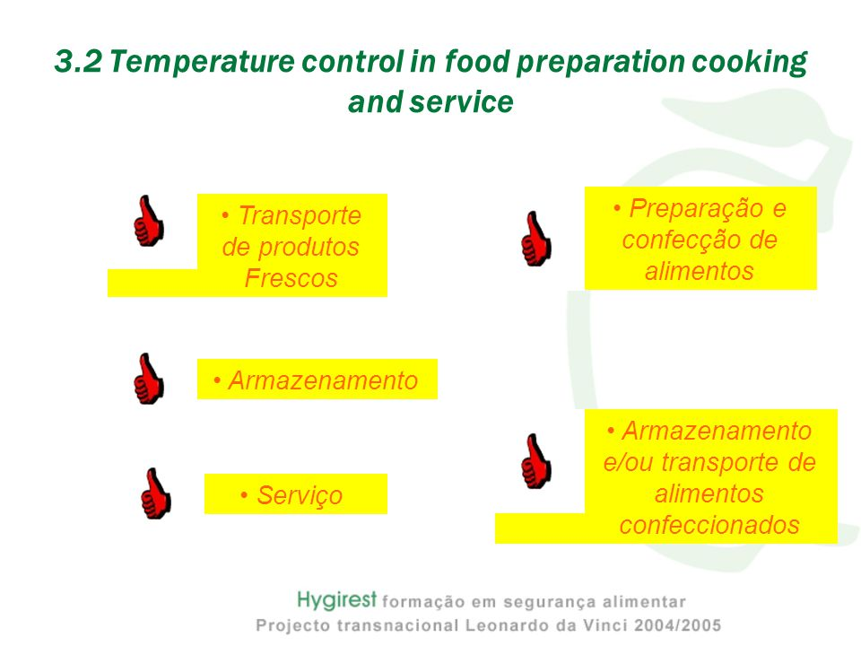 3.2 Temperature control in food preparation cooking and service