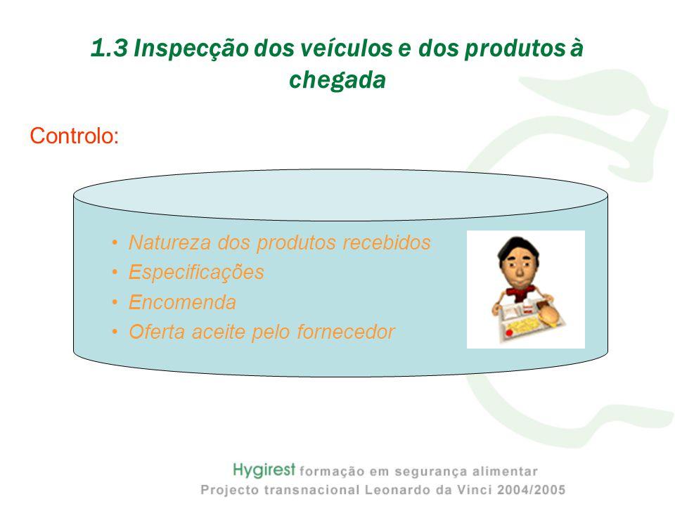 1.3 Inspecção dos veículos e dos produtos à chegada
