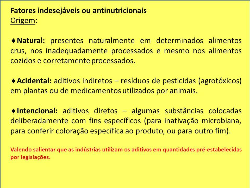 Fatores indesejáveis ou antinutricionais Origem: