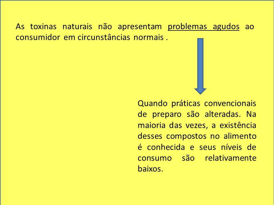As toxinas naturais não apresentam problemas agudos ao consumidor em circunstâncias normais .