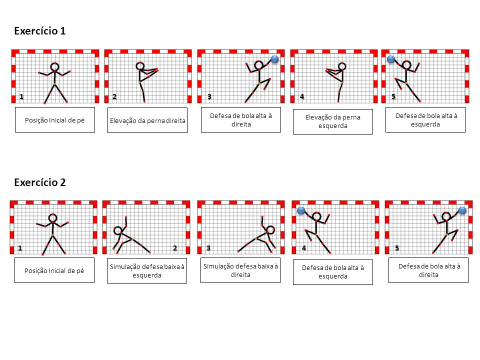 Exercício 1 Exercício 2 1 2 3 4 5 1 2 3 4 5 Posição Inicial de pé