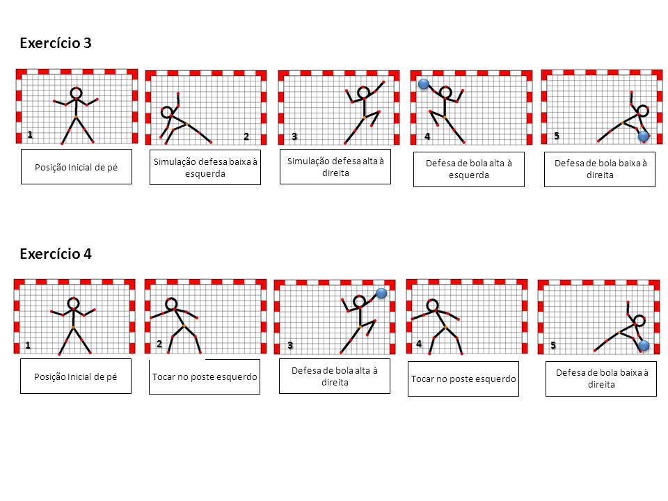 Exercício 3 1. 2. 3. 4. 5. Posição Inicial de pé. Simulação defesa baixa à esquerda. Simulação defesa alta à direita.