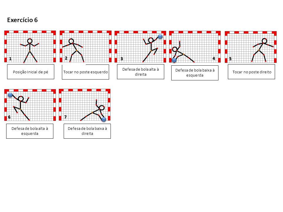 Exercício 6 1 2 3 4 5 6 7 Posição Inicial de pé