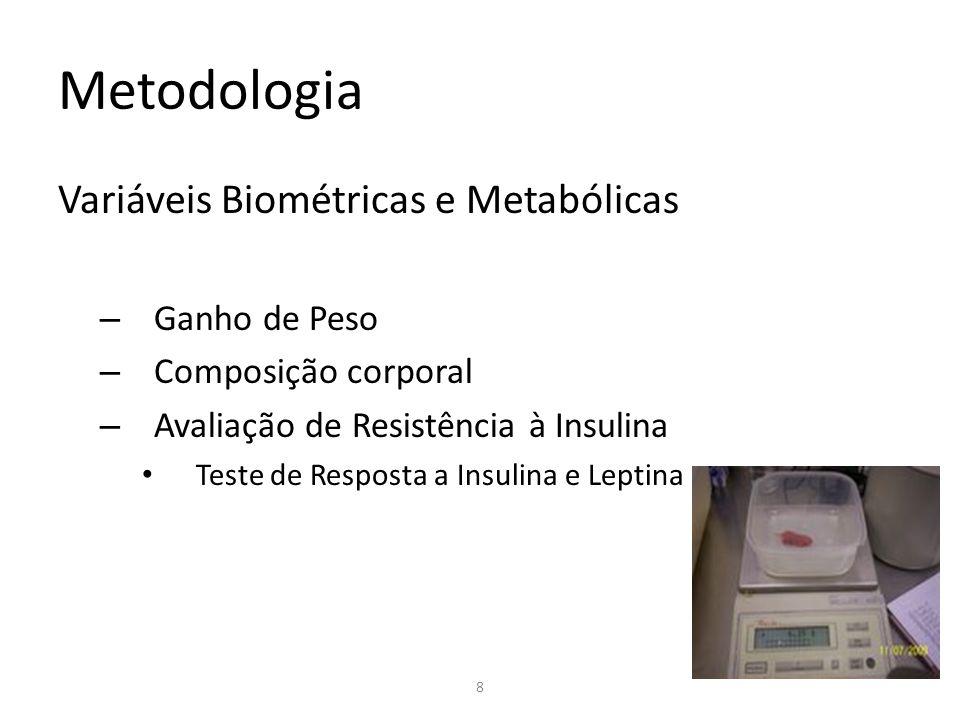 Metodologia Variáveis Biométricas e Metabólicas Ganho de Peso