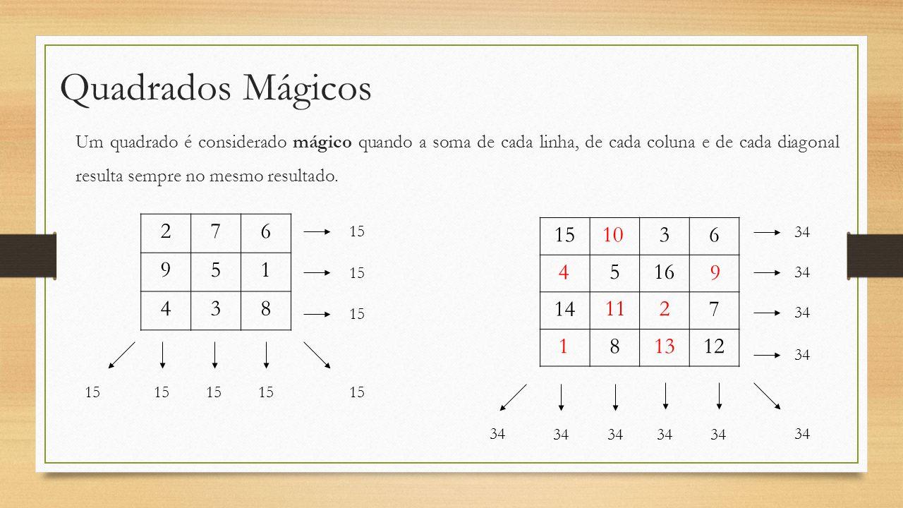 Quadrados Mágicos Um quadrado é considerado mágico quando a soma de cada linha, de cada coluna e de cada diagonal resulta sempre no mesmo resultado.