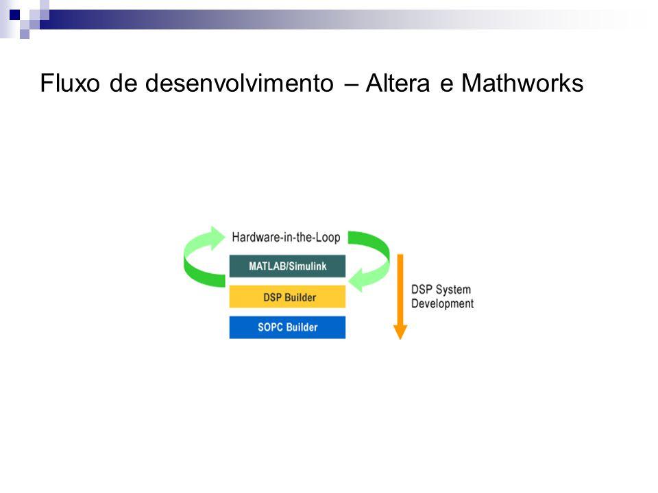 Fluxo de desenvolvimento – Altera e Mathworks
