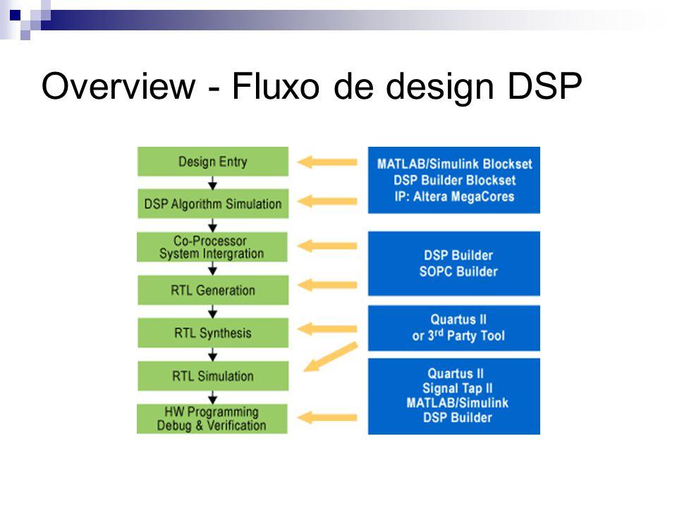 Overview - Fluxo de design DSP
