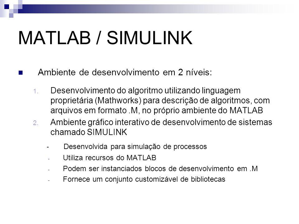 MATLAB / SIMULINK - Desenvolvida para simulação de processos