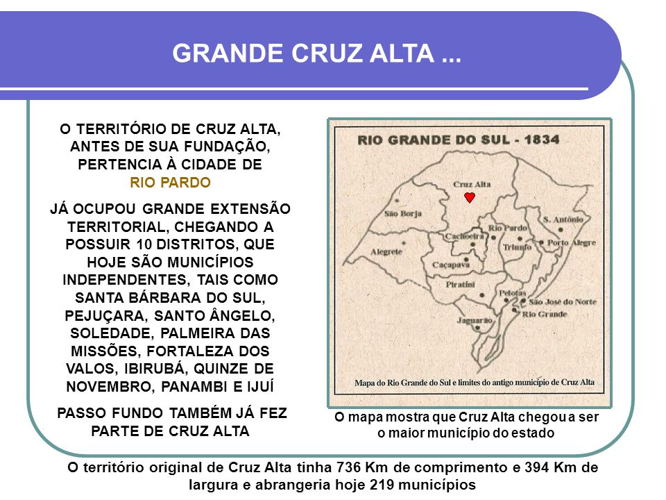 GRANDE CRUZ ALTA ... O TERRITÓRIO DE CRUZ ALTA, ANTES DE SUA FUNDAÇÃO, PERTENCIA À CIDADE DE RIO PARDO.