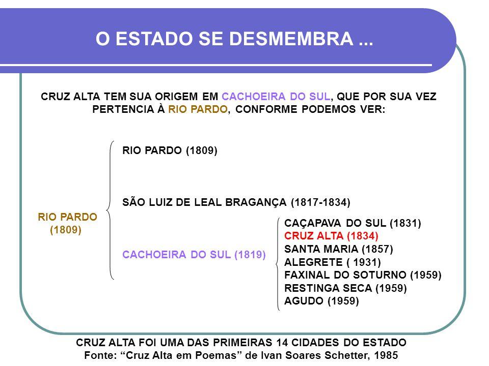 O ESTADO SE DESMEMBRA ... CRUZ ALTA TEM SUA ORIGEM EM CACHOEIRA DO SUL, QUE POR SUA VEZ PERTENCIA À RIO PARDO, CONFORME PODEMOS VER: