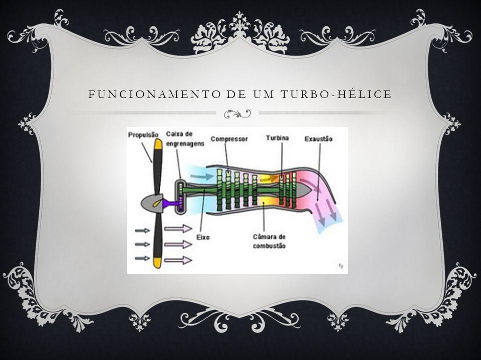 Funcionamento de um turbo-hélice