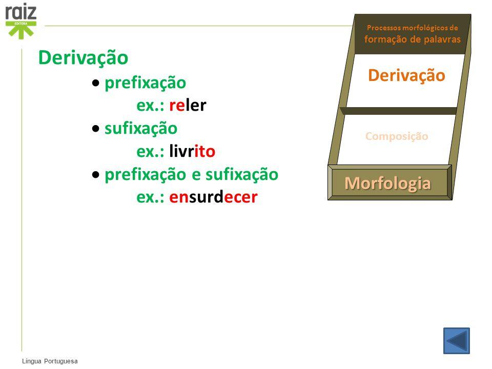 Processos morfológicos de formação de palavras