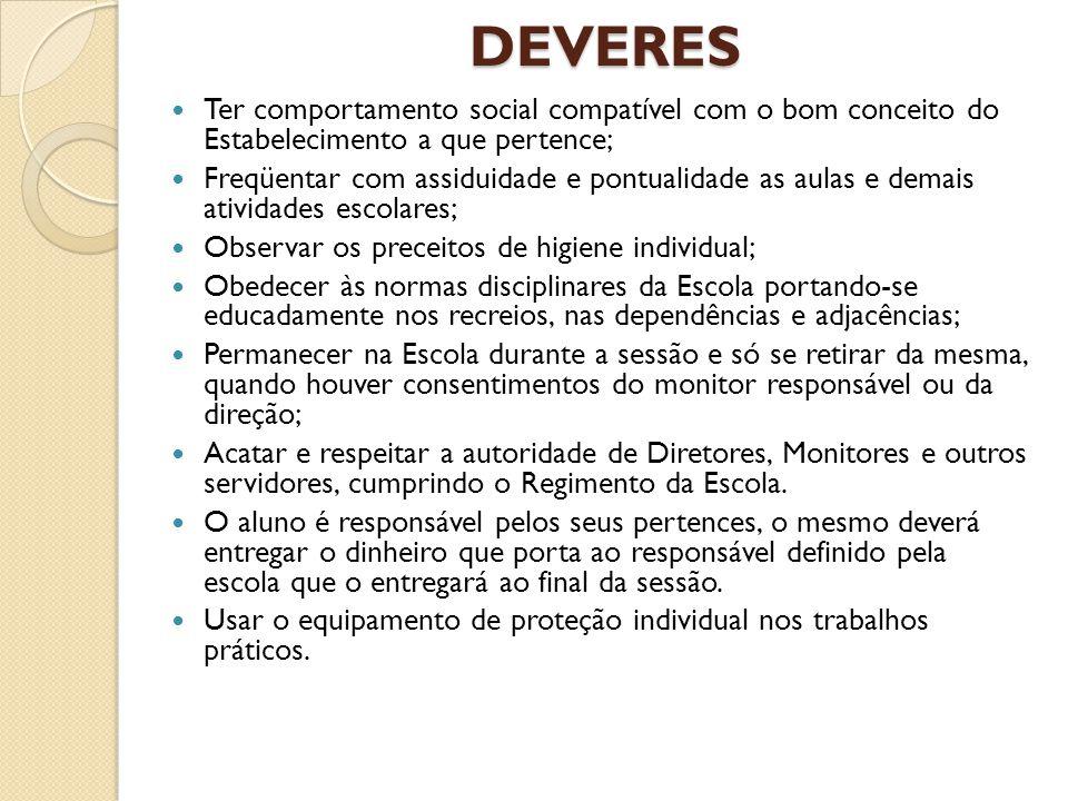 DEVERES Ter comportamento social compatível com o bom conceito do Estabelecimento a que pertence;
