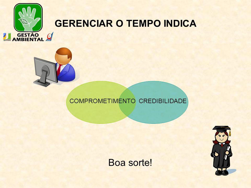 GERENCIAR O TEMPO INDICA