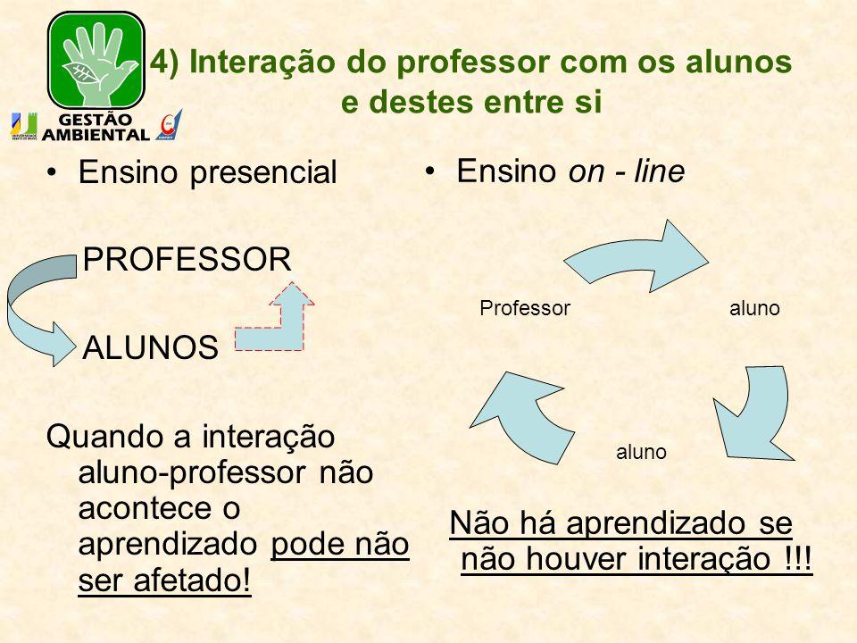 4) Interação do professor com os alunos e destes entre si