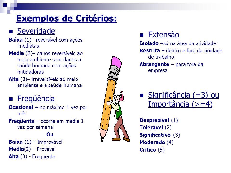 Exemplos de Critérios: