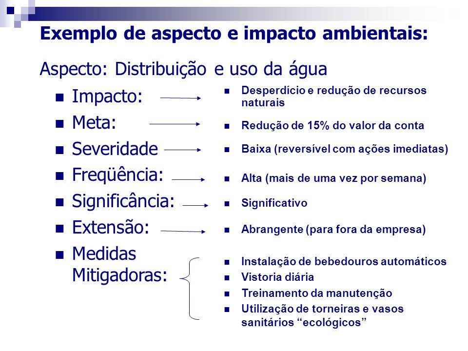 Exemplo de aspecto e impacto ambientais: Aspecto: Distribuição e uso da água