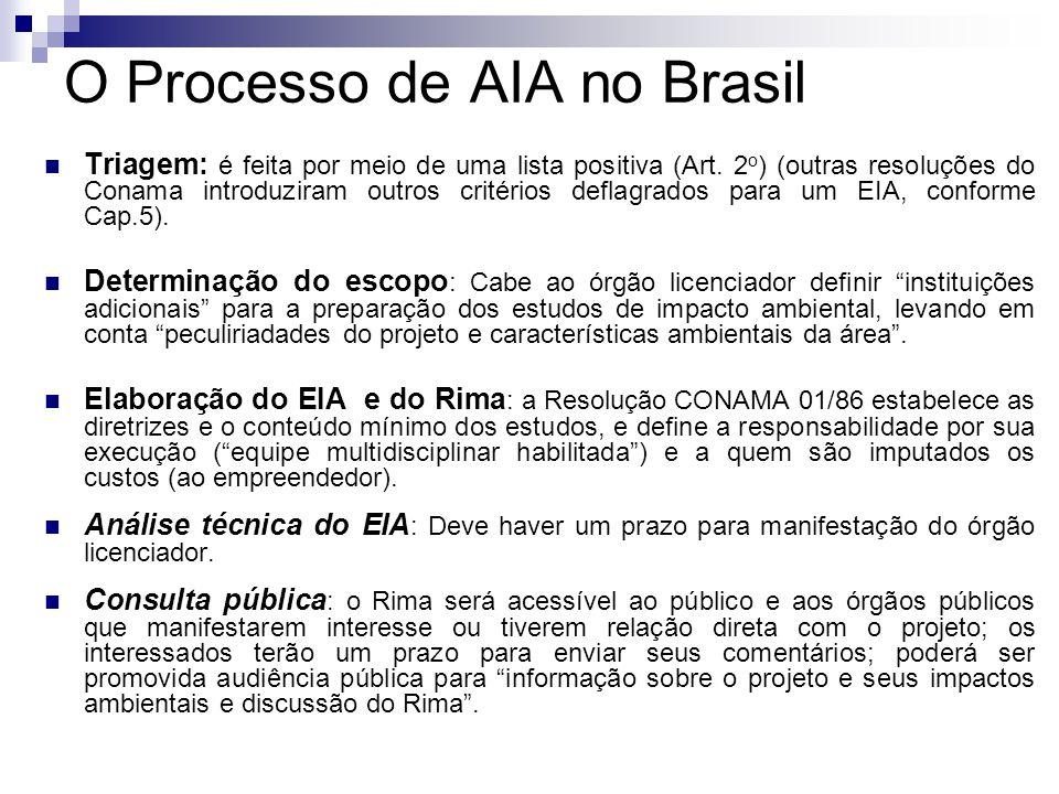 O Processo de AIA no Brasil