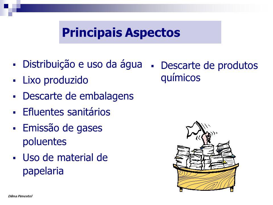 Principais Aspectos Distribuição e uso da água