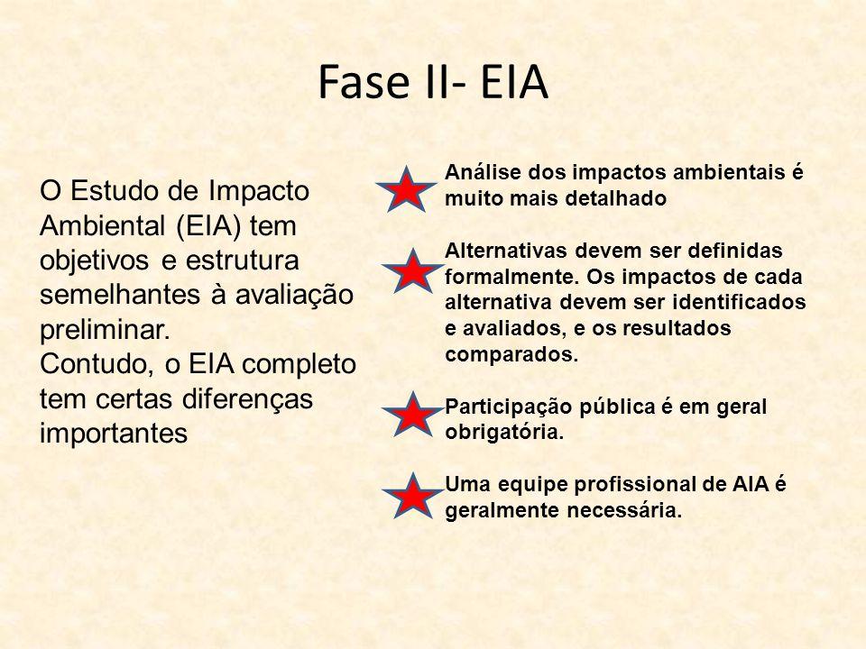 Fase II- EIA O Estudo de Impacto Ambiental (EIA) tem