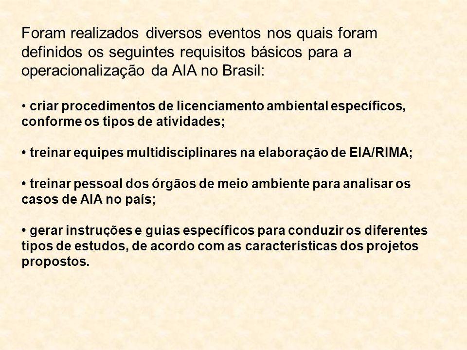 Foram realizados diversos eventos nos quais foram definidos os seguintes requisitos básicos para a operacionalização da AIA no Brasil: