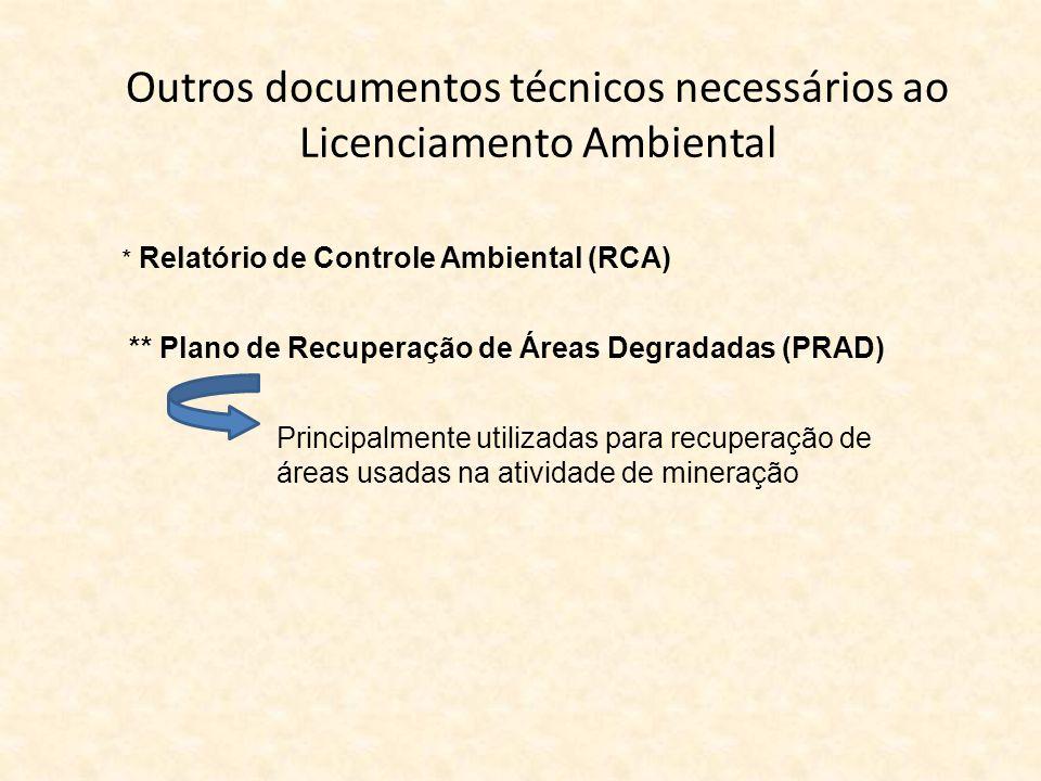 Outros documentos técnicos necessários ao Licenciamento Ambiental