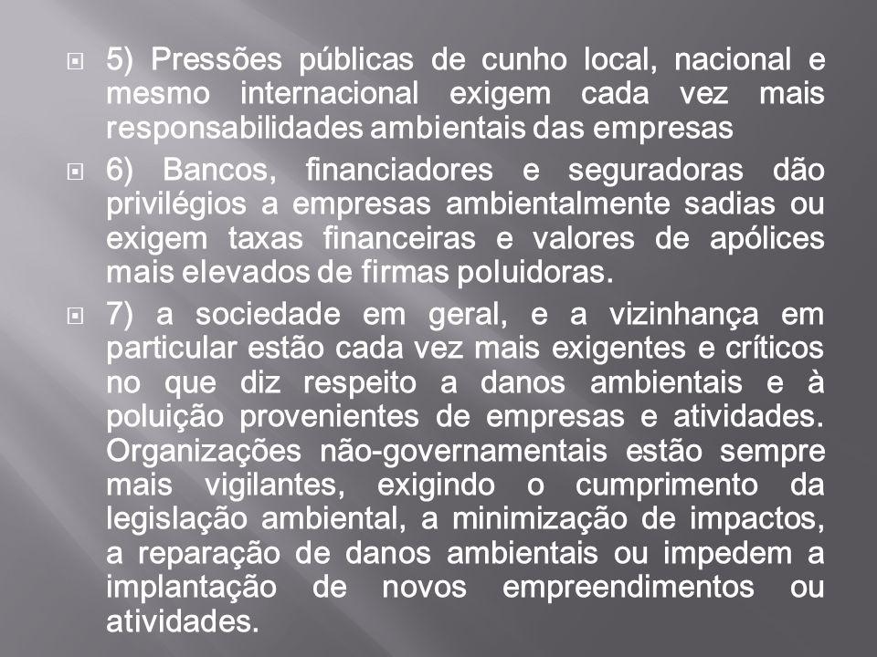 5) Pressões públicas de cunho local, nacional e mesmo internacional exigem cada vez mais responsabilidades ambientais das empresas