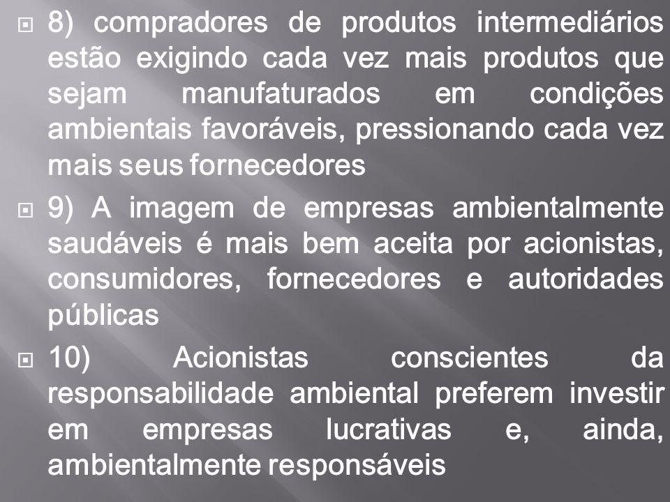 8) compradores de produtos intermediários estão exigindo cada vez mais produtos que sejam manufaturados em condições ambientais favoráveis, pressionando cada vez mais seus fornecedores