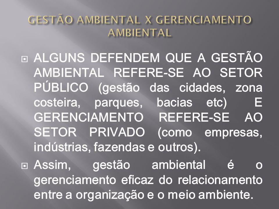 GESTÃO AMBIENTAL X GERENCIAMENTO AMBIENTAL