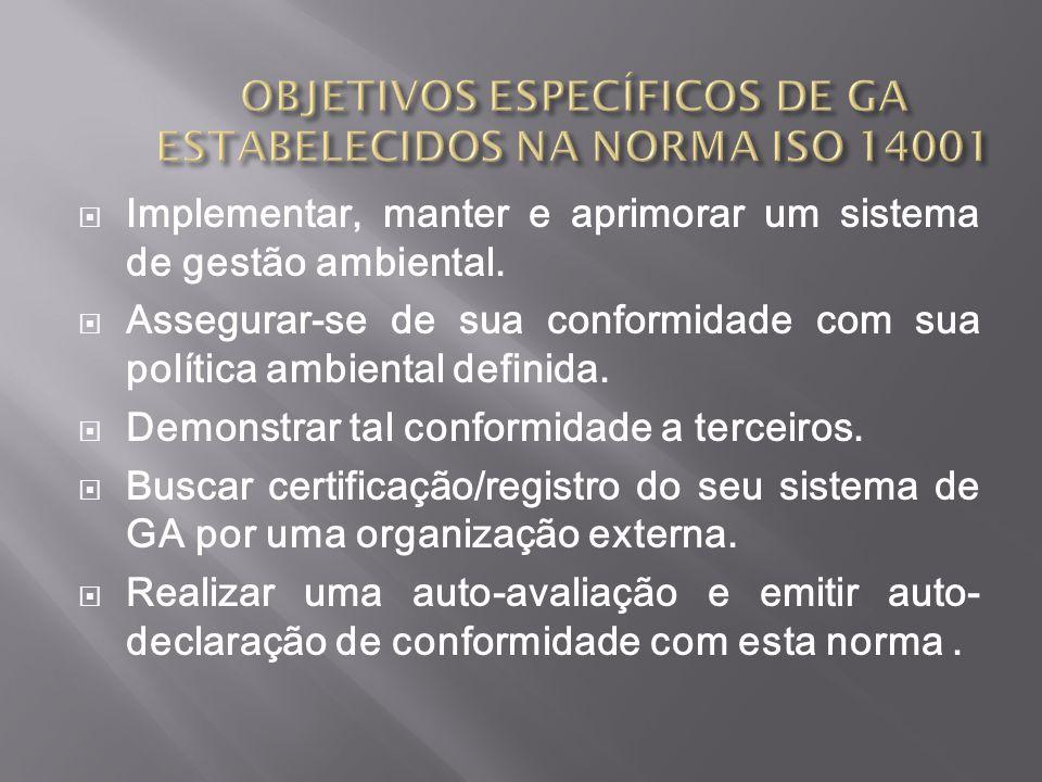 OBJETIVOS ESPECÍFICOS DE GA ESTABELECIDOS NA NORMA ISO 14001
