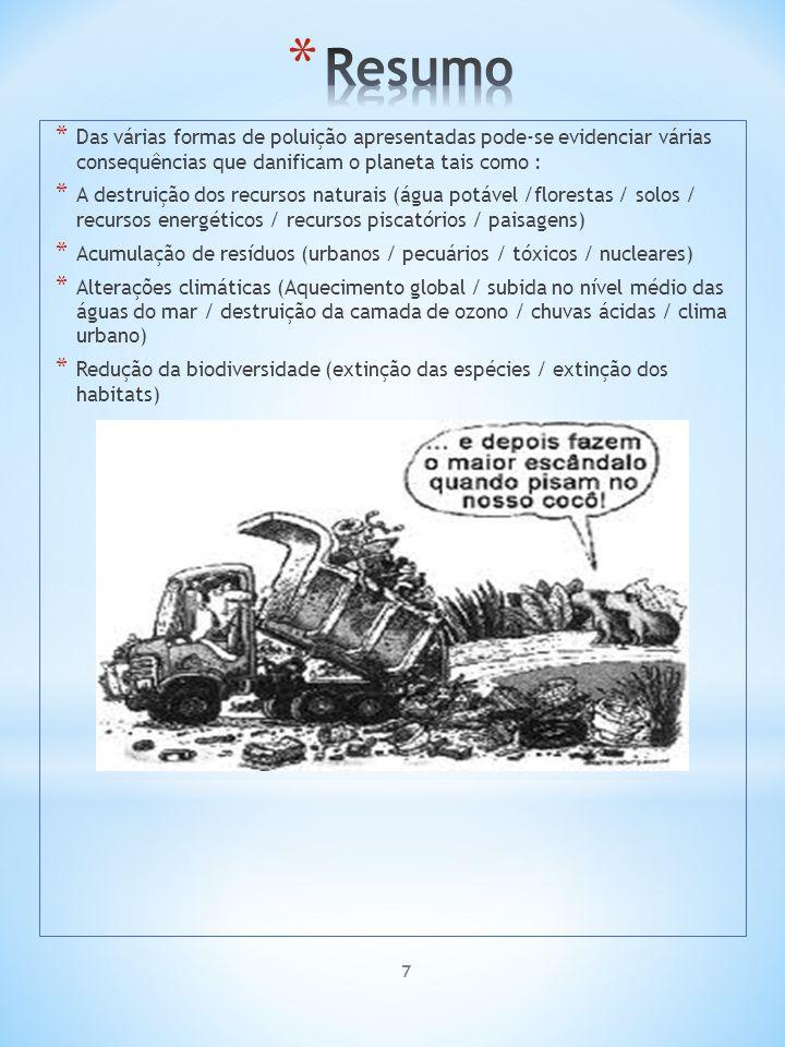 Resumo Das várias formas de poluição apresentadas pode-se evidenciar várias consequências que danificam o planeta tais como :