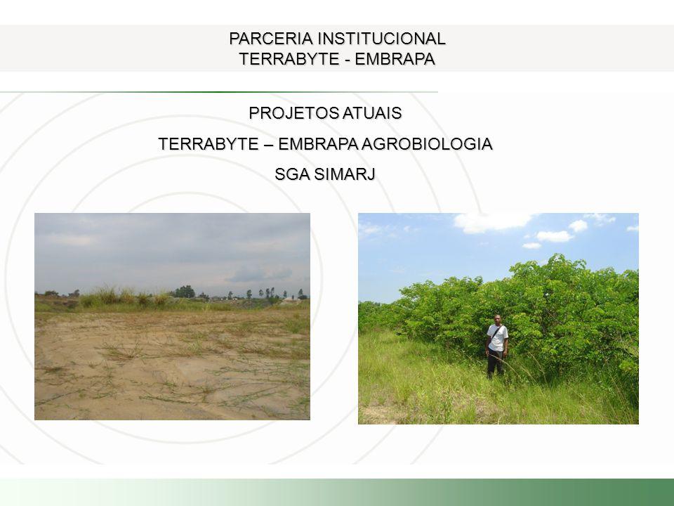 PARCERIA INSTITUCIONAL TERRABYTE - EMBRAPA