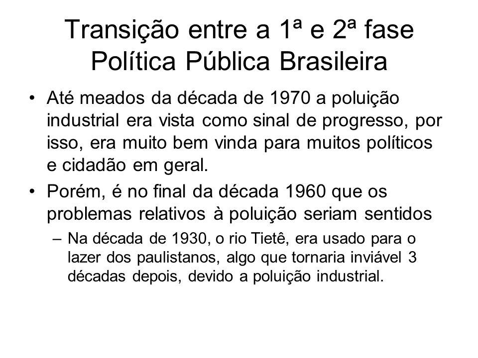 Transição entre a 1ª e 2ª fase Política Pública Brasileira
