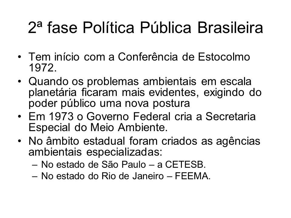 2ª fase Política Pública Brasileira